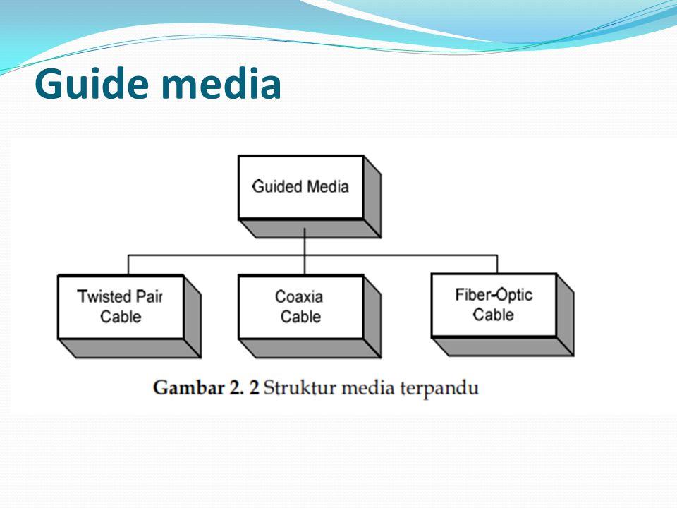 Guide media