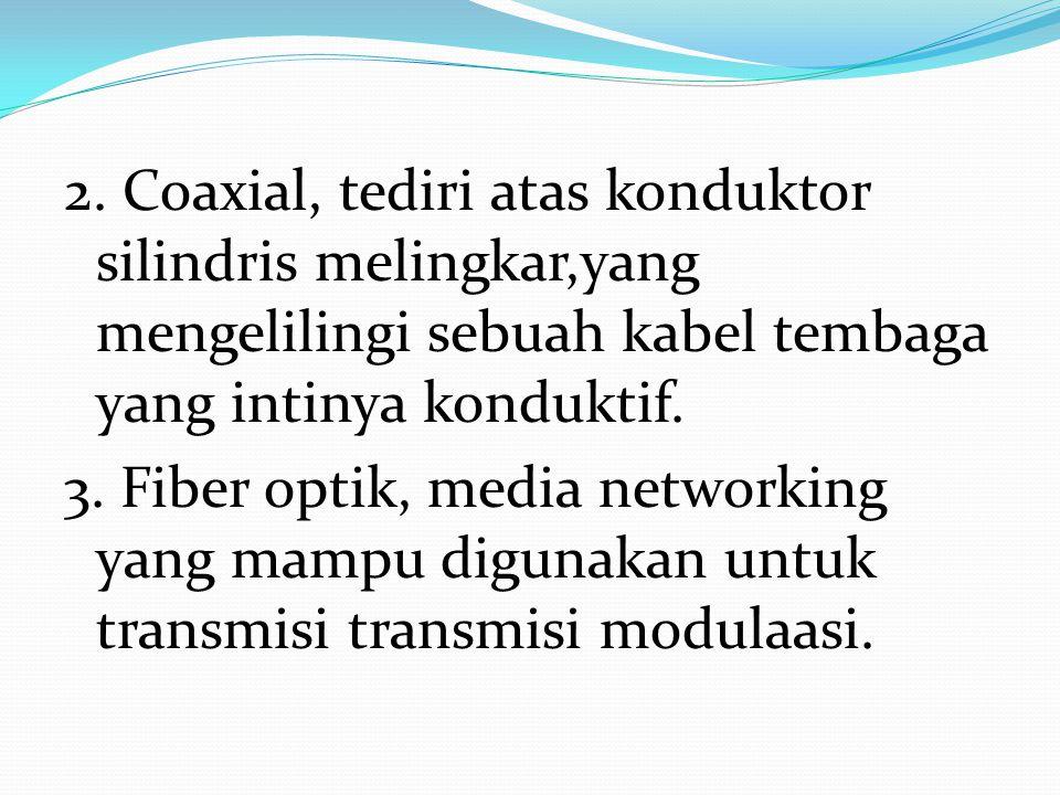 2. Coaxial, tediri atas konduktor silindris melingkar,yang mengelilingi sebuah kabel tembaga yang intinya konduktif. 3. Fiber optik, media networking