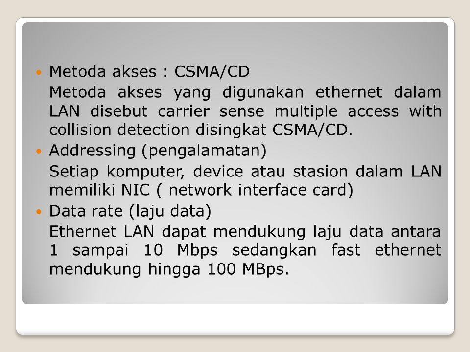 Metoda akses : CSMA/CD Metoda akses yang digunakan ethernet dalam LAN disebut carrier sense multiple access with collision detection disingkat CSMA/CD