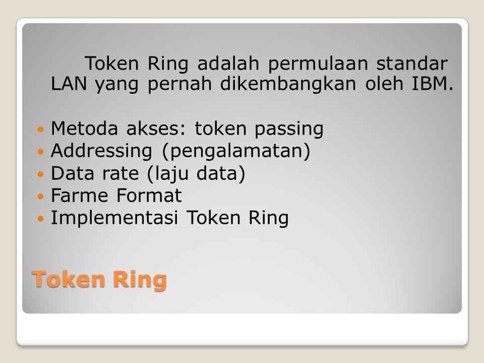 Token Ring Token Ring adalah permulaan standar LAN yang pernah dikembangkan oleh IBM. Metoda akses: token passing Addressing (pengalamatan) Data rate