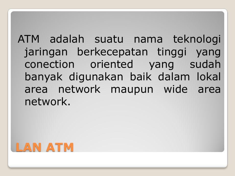 LAN ATM ATM adalah suatu nama teknologi jaringan berkecepatan tinggi yang conection oriented yang sudah banyak digunakan baik dalam lokal area network