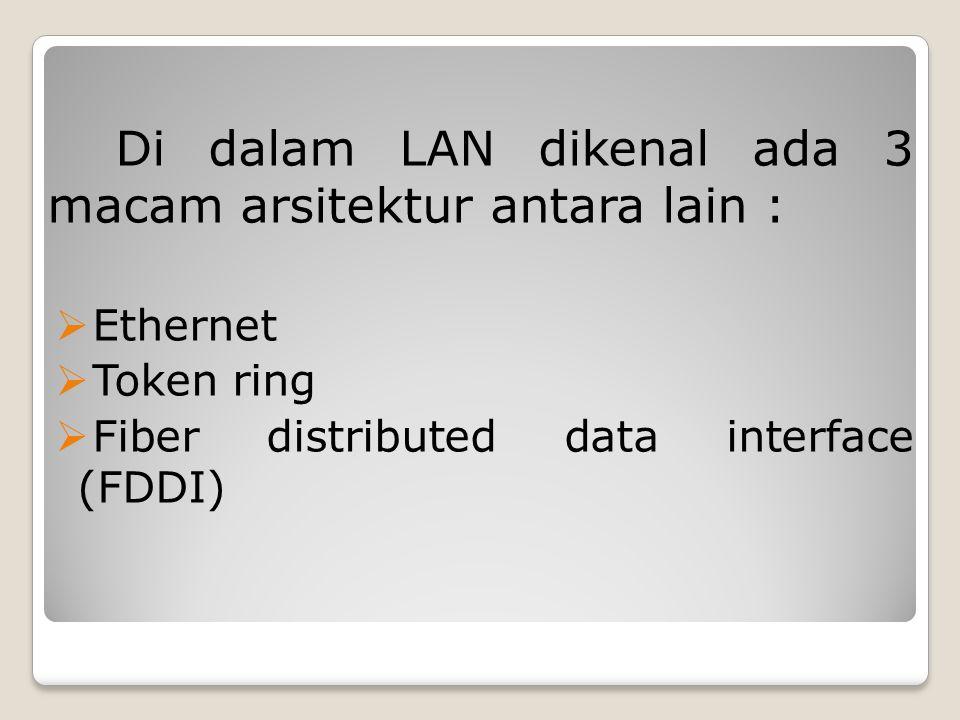 Di dalam LAN dikenal ada 3 macam arsitektur antara lain :  Ethernet  Token ring  Fiber distributed data interface (FDDI)