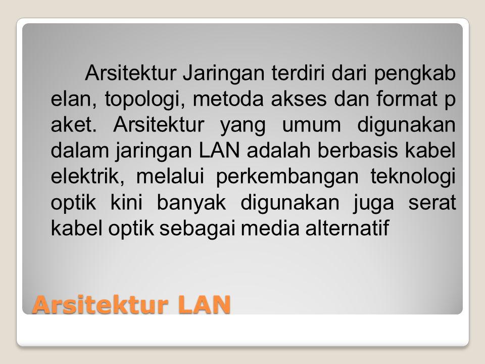 Arsitektur LAN Arsitektur Jaringan terdiri dari pengkab elan, topologi, metoda akses dan format p aket. Arsitektur yang umum digunakan dalam jaringan