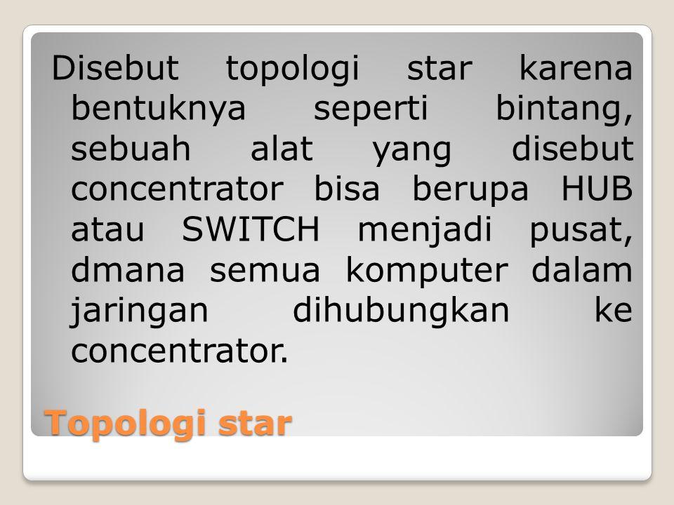 Topologi star Disebut topologi star karena bentuknya seperti bintang, sebuah alat yang disebut concentrator bisa berupa HUB atau SWITCH menjadi pusat,