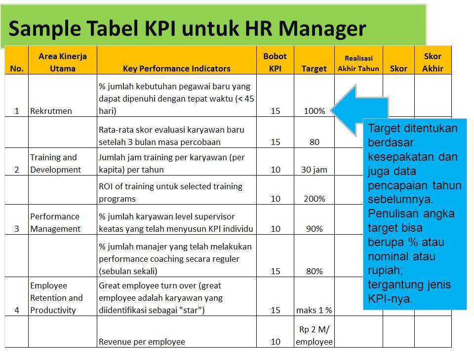 Sample Tabel KPI untuk HR Manager Target ditentukan berdasar kesepakatan dan juga data pencapaian tahun sebelumnya. Penulisan angka target bisa berupa