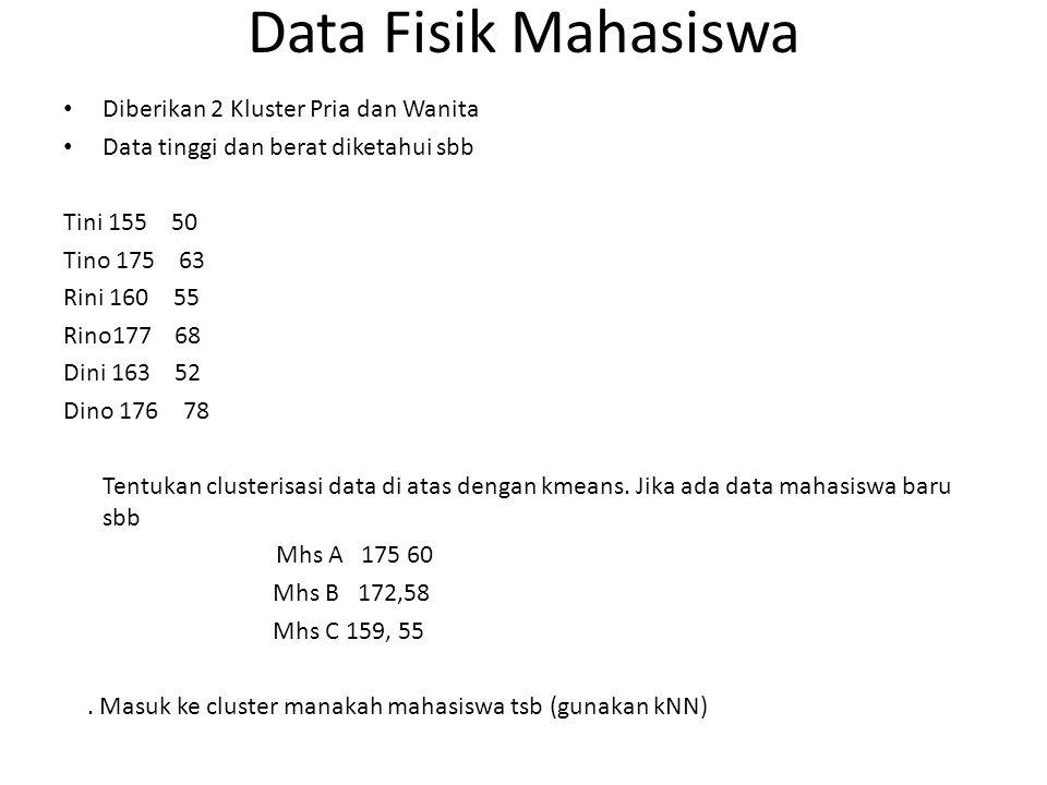Data Fisik Mahasiswa Diberikan 2 Kluster Pria dan Wanita Data tinggi dan berat diketahui sbb Tini 155 50 Tino 175 63 Rini 160 55 Rino177 68 Dini 163 52 Dino 176 78 Tentukan clusterisasi data di atas dengan kmeans.