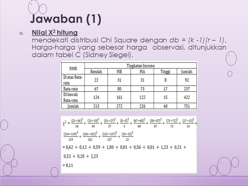 e. Nilai X 2 hitung mendekati distribusi Chi Square dengan db = (k -1)(r – 1). Harga-harga yang sebesar harga observasi, ditunjukkan dalam tabel C (Si