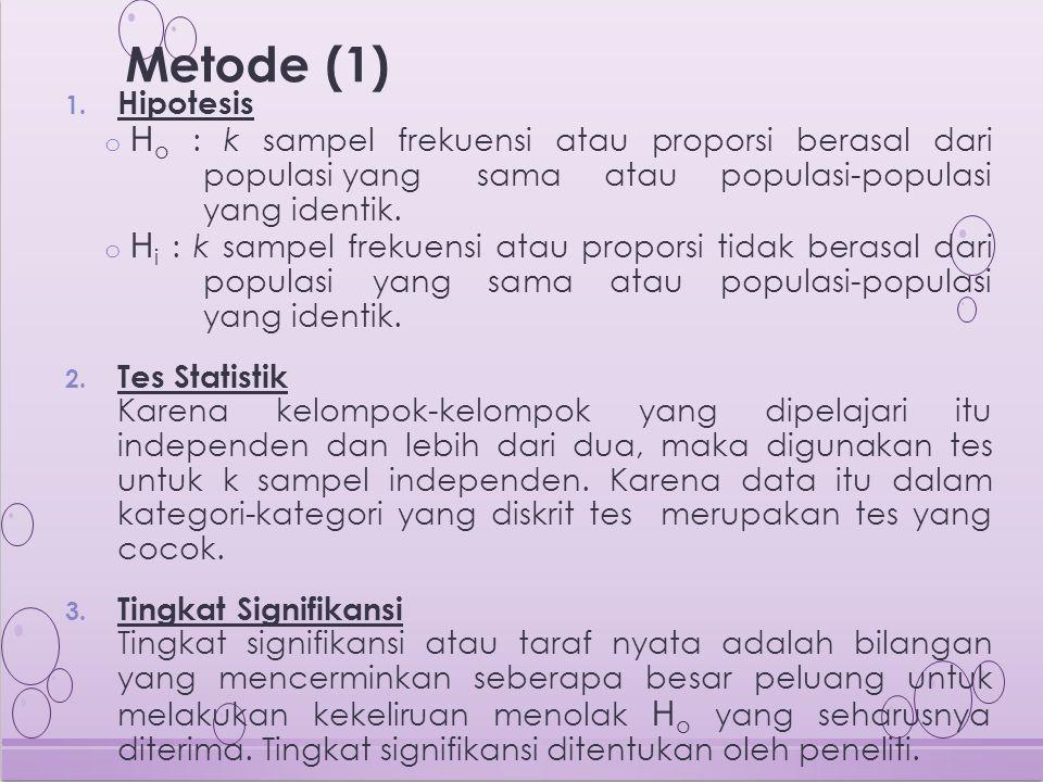 e. Nilai X 2 hitung Jawaban (1)
