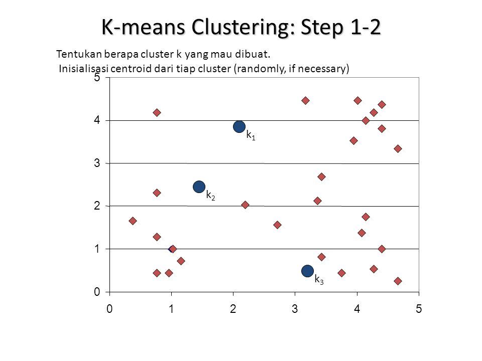 0 1 2 3 4 5 012345 K-means Clustering: Step 1-2 Tentukan berapa cluster k yang mau dibuat. Inisialisasi centroid dari tiap cluster (randomly, if neces