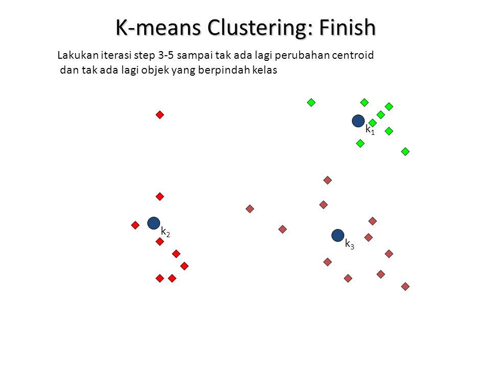 K-means Clustering: Finish Lakukan iterasi step 3-5 sampai tak ada lagi perubahan centroid dan tak ada lagi objek yang berpindah kelas k1k1 k2k2 k3k3