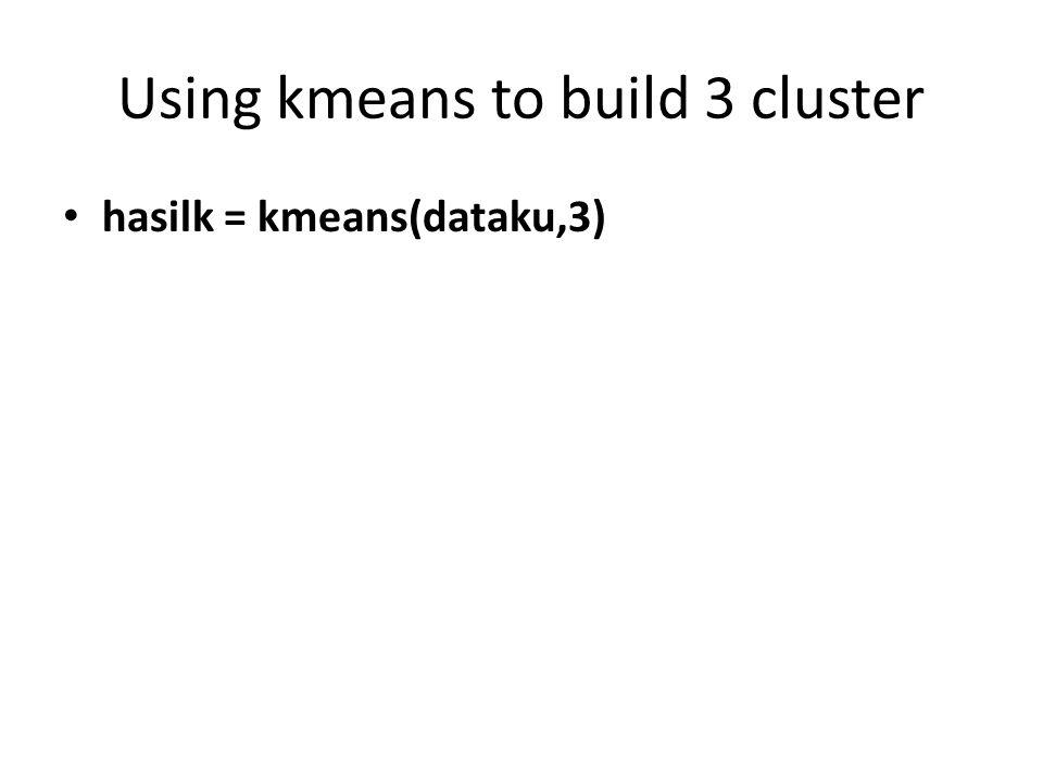 Using kmeans to build 3 cluster hasilk = kmeans(dataku,3)