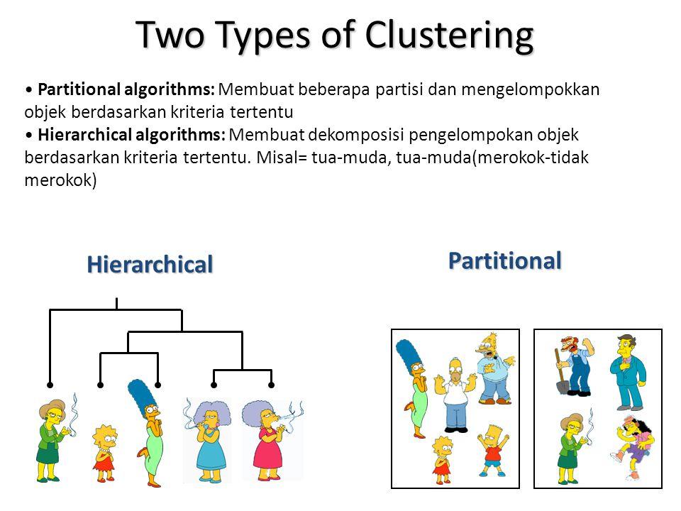 Two Types of Clustering Hierarchical Partitional algorithms: Membuat beberapa partisi dan mengelompokkan objek berdasarkan kriteria tertentu Hierarchi