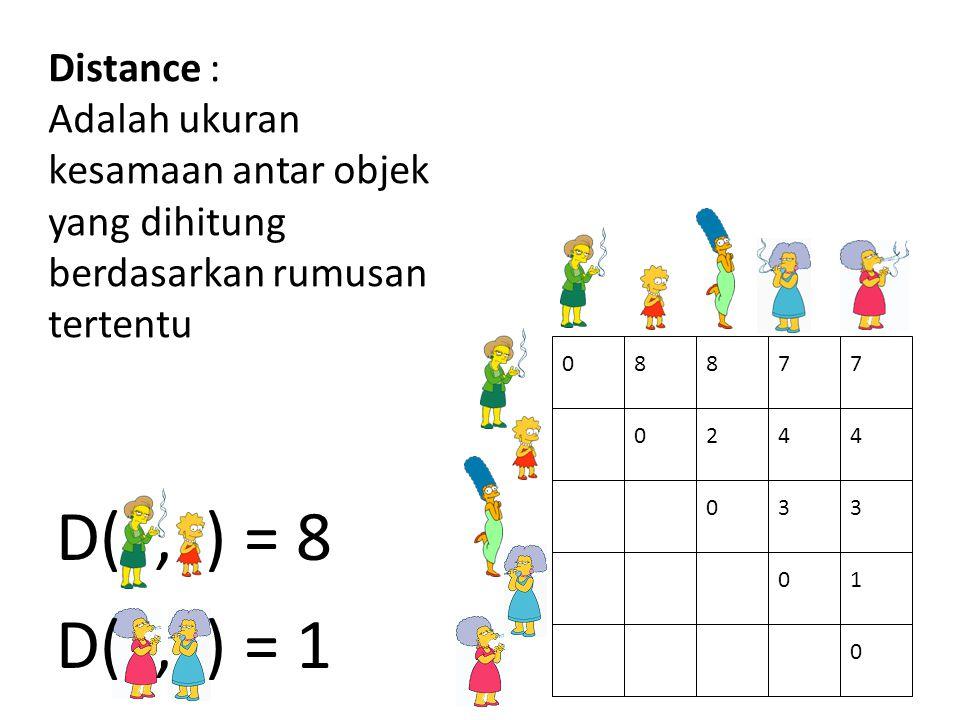 08877 0244 033 01 0 D(, ) = 8 D(, ) = 1 Distance : Adalah ukuran kesamaan antar objek yang dihitung berdasarkan rumusan tertentu