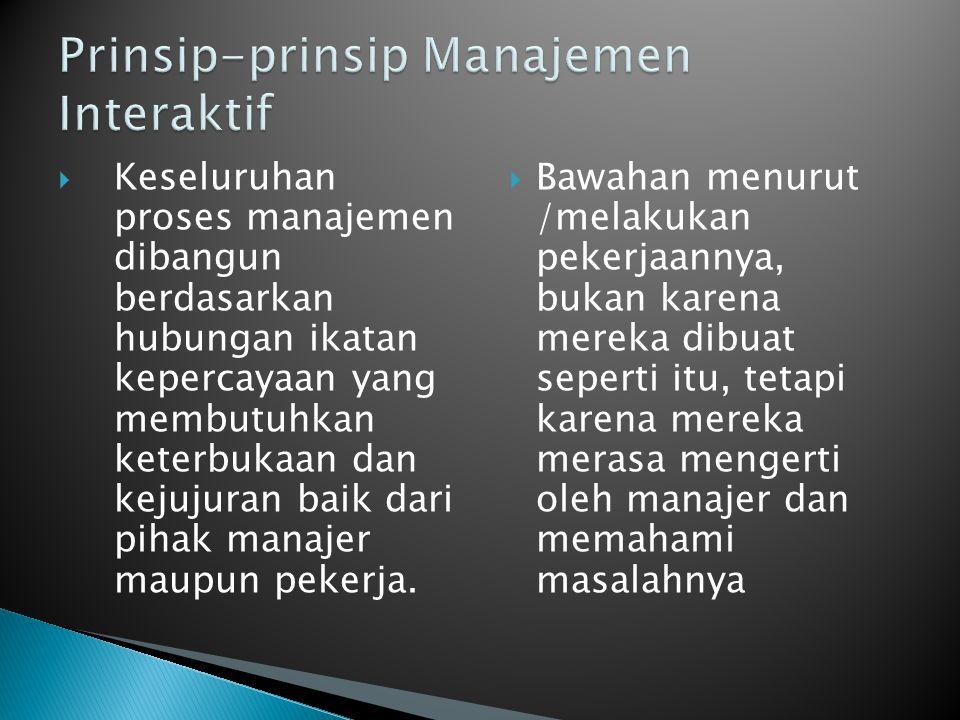  Keseluruhan proses manajemen dibangun berdasarkan hubungan ikatan kepercayaan yang membutuhkan keterbukaan dan kejujuran baik dari pihak manajer mau