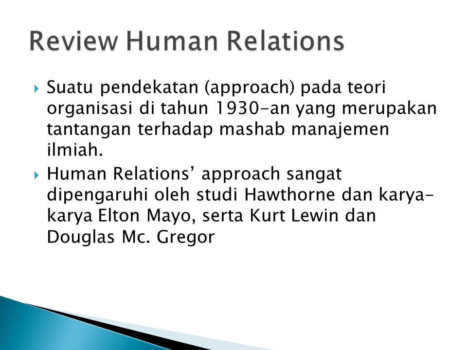  Suatu pendekatan (approach) pada teori organisasi di tahun 1930-an yang merupakan tantangan terhadap mashab manajemen ilmiah.  Human Relations' app