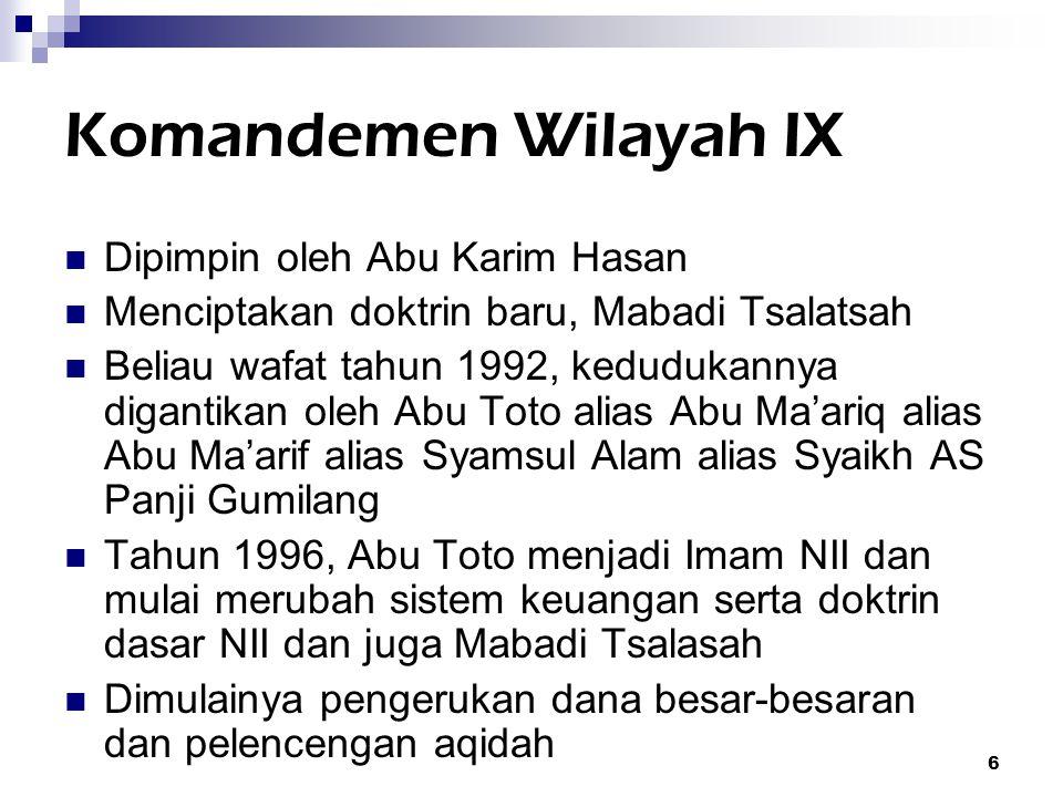 7 Mabadi Tsalasah Tauhid Rububiyah, Mulkiyah, Uluhiyah (RMU) Rububiyah diartikan hukum, Mulkiyah berarti tempat, Uluhiyah berarti umat.