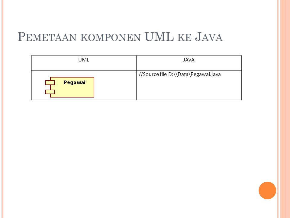 P EMETAAN KOMPONEN UML KE J AVA UMLJAVA //Source file D:\\Data\Pegawai.java