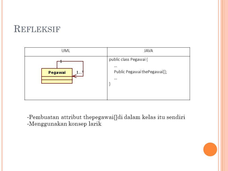 R EFLEKSIF UMLJAVA public class Pegawai { … Public Pegawai thePegawai[]; … } -Pembuatan attribut thepegawai[]di dalam kelas itu sendiri -Menggunakan konsep larik