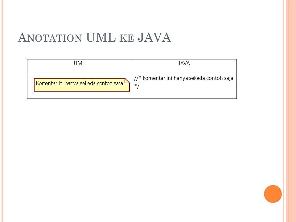A NOTATION UML KE JAVA UMLJAVA //* komentar ini hanya sekeda contoh saja */