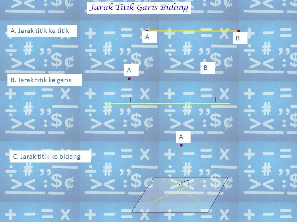 Jarak Titik Garis Bidang A.Jarak titik ke titik A B B.