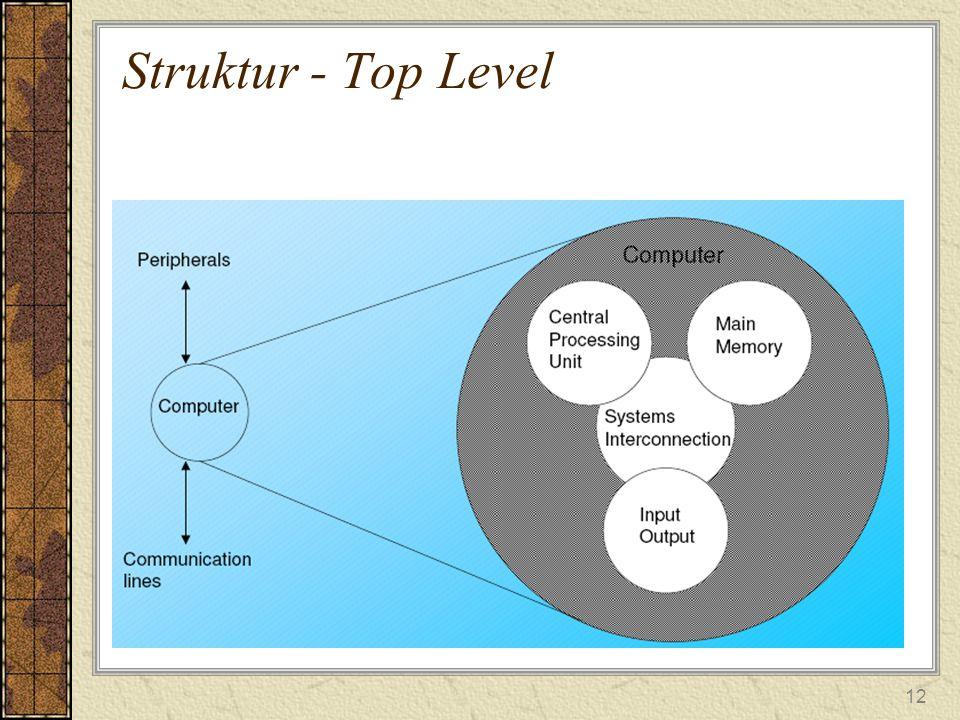 12 Struktur - Top Level