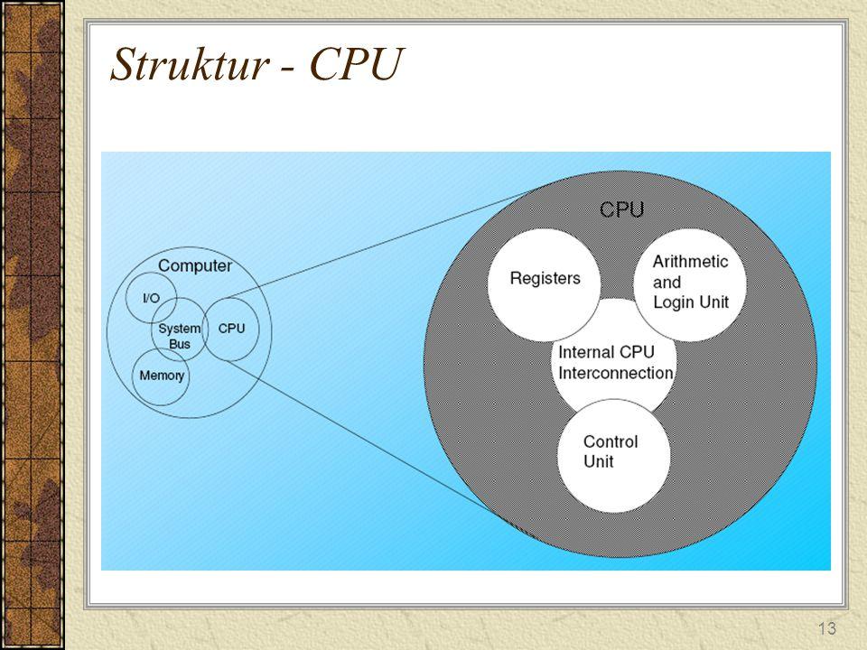 13 Struktur - CPU