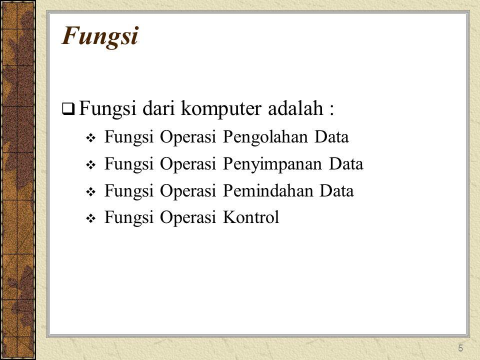 5 Fungsi  Fungsi dari komputer adalah :  Fungsi Operasi Pengolahan Data  Fungsi Operasi Penyimpanan Data  Fungsi Operasi Pemindahan Data  Fungsi Operasi Kontrol