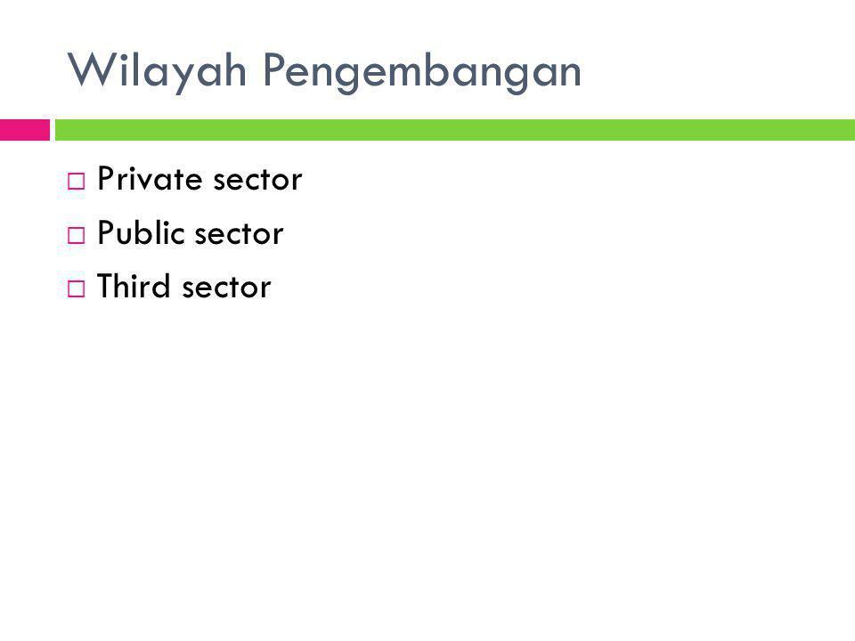  Private sector  Public sector  Third sector Wilayah Pengembangan