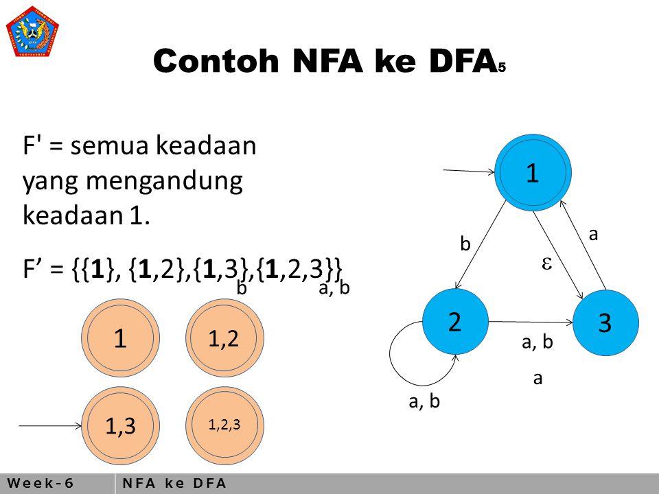Week-6NFA ke DFA Contoh NFA ke DFA 5 2 1 3  a b a, b F' = {{1}, {1,2},{1,3},{1,2,3}} F = semua keadaan yang mengandung keadaan 1.