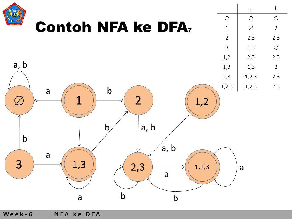 Week-6NFA ke DFA Contoh NFA ke DFA 7  12 3 1,2 1,3 2,3 1,2,3 a, b ab a b a b a b a b ab  1  2 22,3 31,3  1,22,3 1,3 2 2,31,2,32,3 1,2,3 2,3