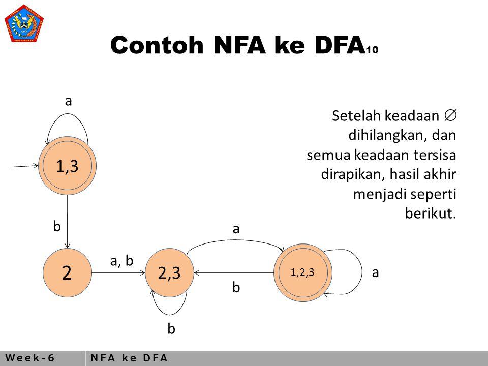 Week-6NFA ke DFA Contoh NFA ke DFA 10 2 1,3 2,3 1,2,3 a a, b a b a b b Setelah keadaan  dihilangkan, dan semua keadaan tersisa dirapikan, hasil akhir menjadi seperti berikut.