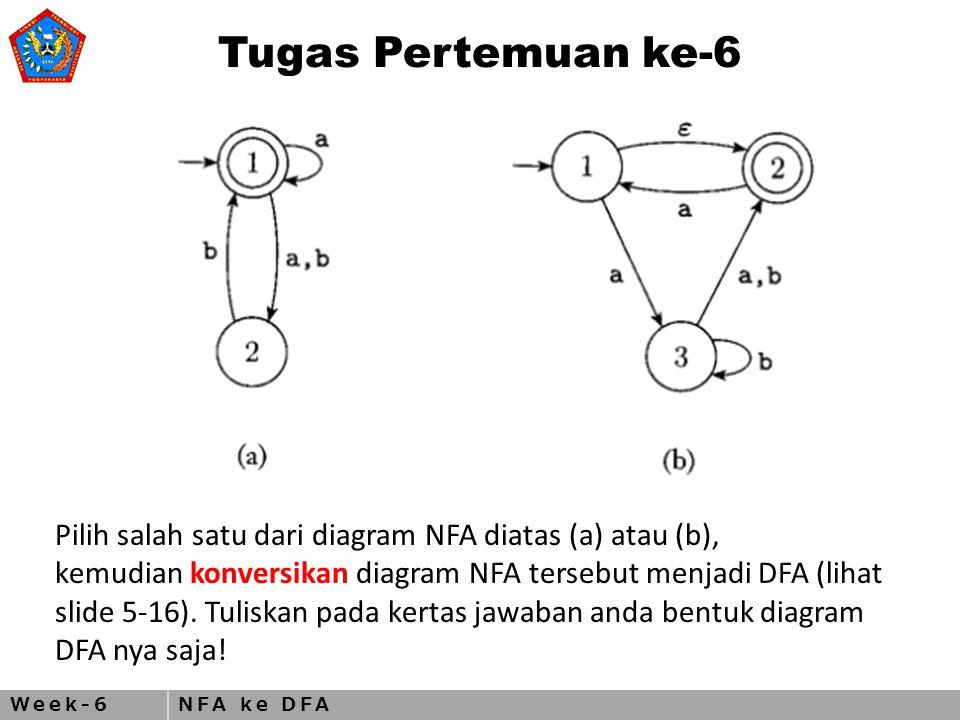 Week-6NFA ke DFA Tugas Pertemuan ke-6 Pilih salah satu dari diagram NFA diatas (a) atau (b), kemudian konversikan diagram NFA tersebut menjadi DFA (lihat slide 5-16).