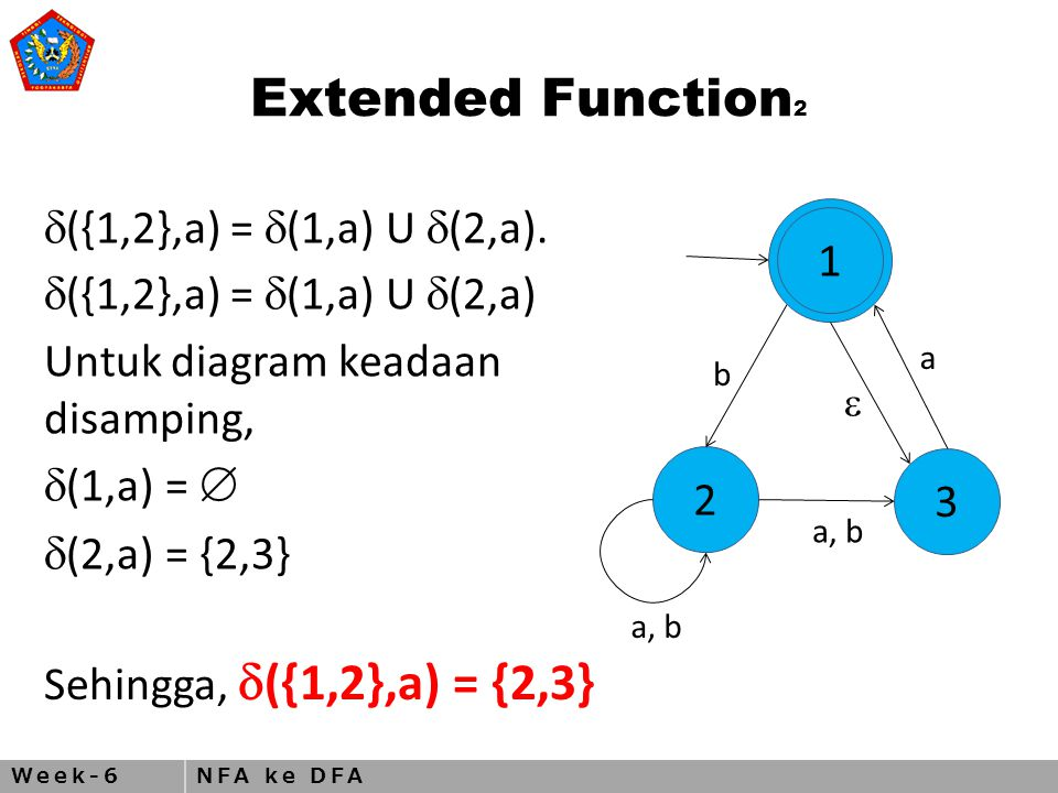 Week-6NFA ke DFA Extended Function 2  ({1,2},a) =  (1,a) U  (2,a).