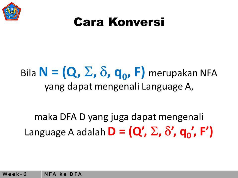 Week-6NFA ke DFA D = (Q', ,  ', q 0 ', F') Q' = Power set dari Q (baca slide 05.NFA)  ' = gabungan fungsi transisi  q 0 ' = {q 0 } F' = {R}, dengan R adalah keadaan yang mengandung keadaan akhir (final state).