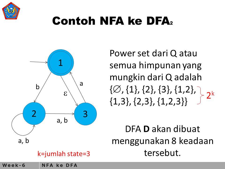 Week-6NFA ke DFA Contoh NFA ke DFA 3 Q' = { , {1}, {2}, {3}, {1,2}, {1,3}, {2,3}, {1,2,3}}  1 2 3 1,2 1,3 2,3 1,2,3 Keadaan untuk DFA D