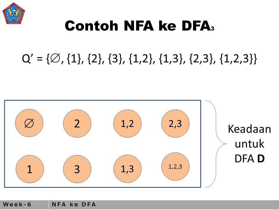Week-6NFA ke DFA Closed under Union 2 N 1 = (Q 1, ,  1, q 1, F 1 ) mengenali A 1 N 1 = (Q 2, ,  2, q 2, F 2 ) mengenali A 2 N = (Q, , , q 0, F) yang mengenali A 1  A 2 Q = {q 0 }  Q 1  Q 2 q 0 = keadaan awal N F = F 1  F 2  (q,a)  1 (q,a)  2 (q,a) {q 1,q 2 }  q  Q 1 q  Q 2 q = q 0 dan a=  q = q 0 dan a≠ 