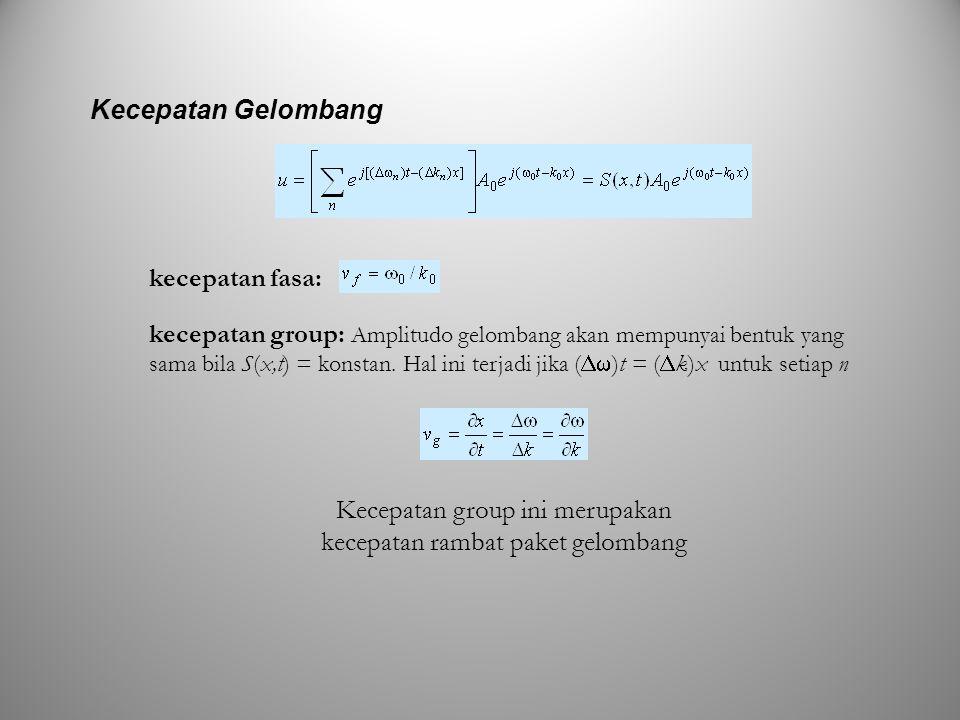 Kecepatan Gelombang kecepatan fasa: kecepatan group: Amplitudo gelombang akan mempunyai bentuk yang sama bila S(x,t) = konstan. Hal ini terjadi jika (