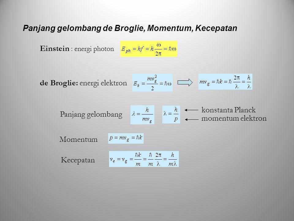 Panjang gelombang de Broglie, Momentum, Kecepatan Panjang gelombang konstanta Planck momentum elektron Einstein : energi photon Momentum Kecepatan de