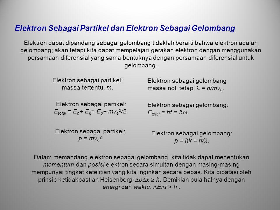 Elektron Sebagai Partikel dan Elektron Sebagai Gelombang Elektron dapat dipandang sebagai gelombang tidaklah berarti bahwa elektron adalah gelombang;