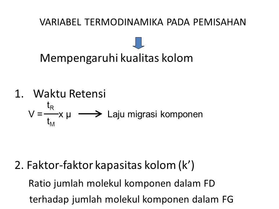 VARIABEL TERMODINAMIKA PADA PEMISAHAN Mempengaruhi kualitas kolom 1.Waktu Retensi 2.