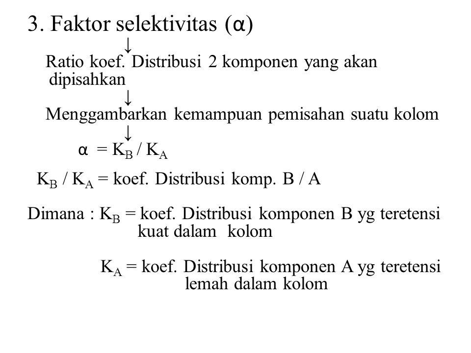 3.Faktor selektivitas ( α ) ↓ Ratio koef.