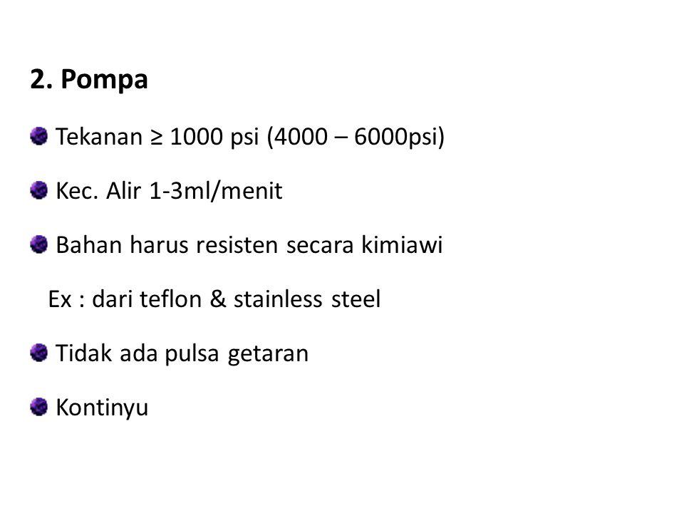 2.Pompa Tekanan ≥ 1000 psi (4000 – 6000psi) Kec.