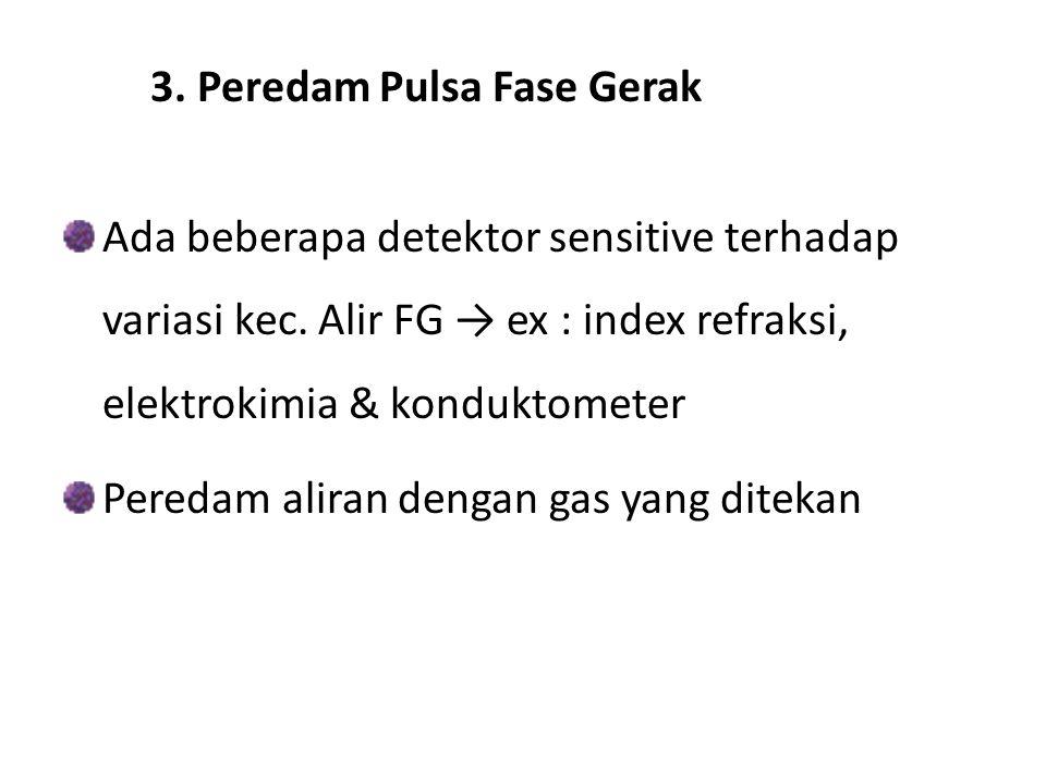 3.Peredam Pulsa Fase Gerak Ada beberapa detektor sensitive terhadap variasi kec.