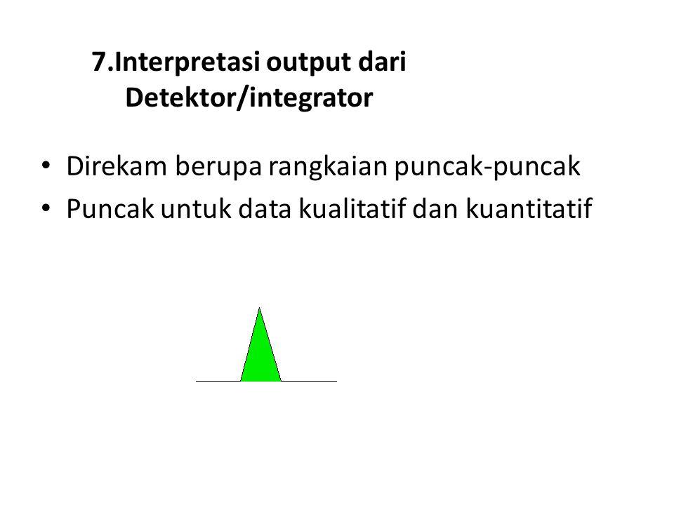 7.Interpretasi output dari Detektor/integrator Direkam berupa rangkaian puncak-puncak Puncak untuk data kualitatif dan kuantitatif