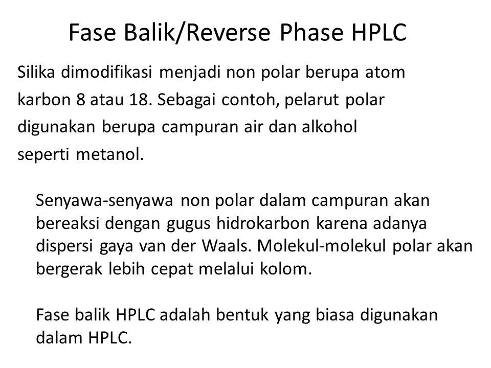 Fase Balik/Reverse Phase HPLC Silika dimodifikasi menjadi non polar berupa atom karbon 8 atau 18.