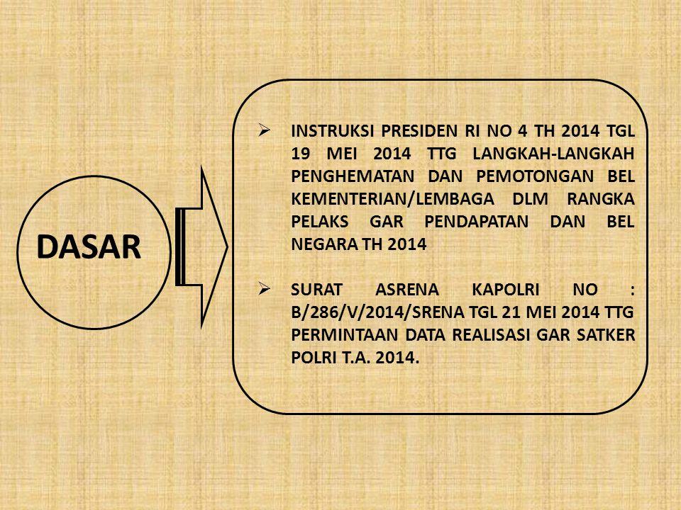 INSTRUKSI PRESIDEN RI NOMOR 4 TH 2014 MENGAMBIL LANGKAH2 YG DIPERLUKAN SESUAI TUGAS, FUNGSI & KEWENANGAN MASING2 DLM RANGKA PENGHEMATAN & PEMOTONGAN BEL KL T.A.