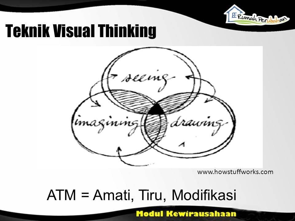 Teknik Visual Thinking www.howstuffworks.com ATM = Amati, Tiru, Modifikasi