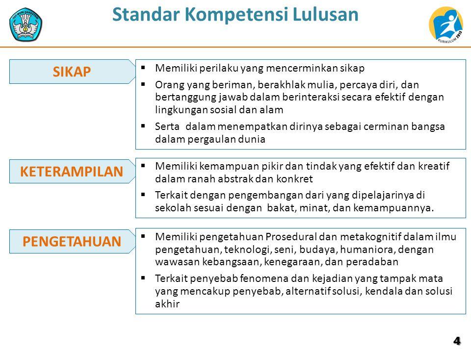KI dan KD Bhs.Indonesia Kls VII KOMPETENSI INTIKOMPETENSI DASAR 3.