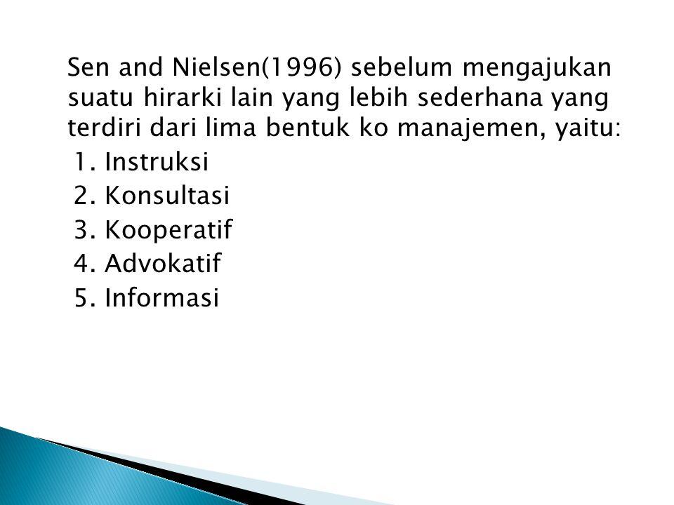 Sen and Nielsen(1996) sebelum mengajukan suatu hirarki lain yang lebih sederhana yang terdiri dari lima bentuk ko manajemen, yaitu: 1. Instruksi 2. Ko