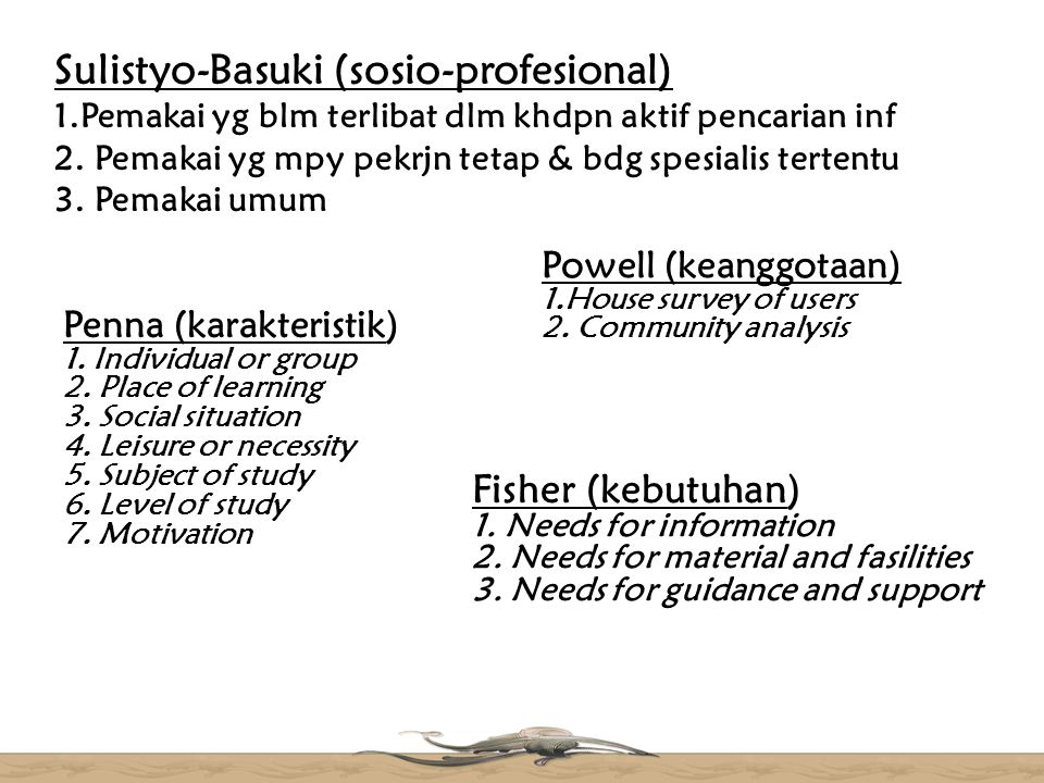 Sulistyo-Basuki (sosio-profesional) 1.Pemakai yg blm terlibat dlm khdpn aktif pencarian inf 2. Pemakai yg mpy pekrjn tetap & bdg spesialis tertentu 3.